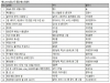 예스24, EBS 캐릭터 펭수의 에세이 다이어리 '오늘도 펭수 내일도 펭수' 1위 등극