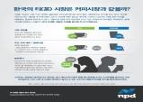 더엔피디그룹, '한국의 티 시장은 커피시장과 같을까?' 인포그래픽 발표