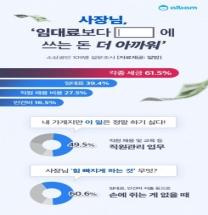 알밤, 소상공인 대상 '매장 운영 애로사항' 조사
