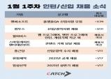 취업정보사이트 캐치: 유망 업종 바이오·게임 분야 새해 첫 채용공고 발표
